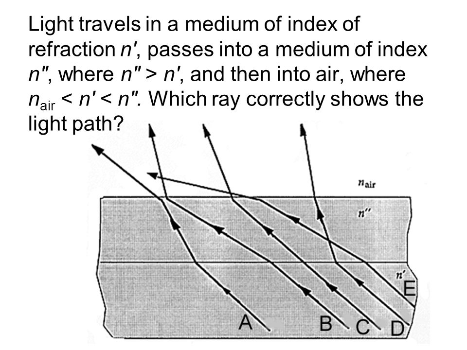 Light travels in a medium of index of refraction n , passes into a medium of index n , where n > n , and then into air, where n air < n < n .