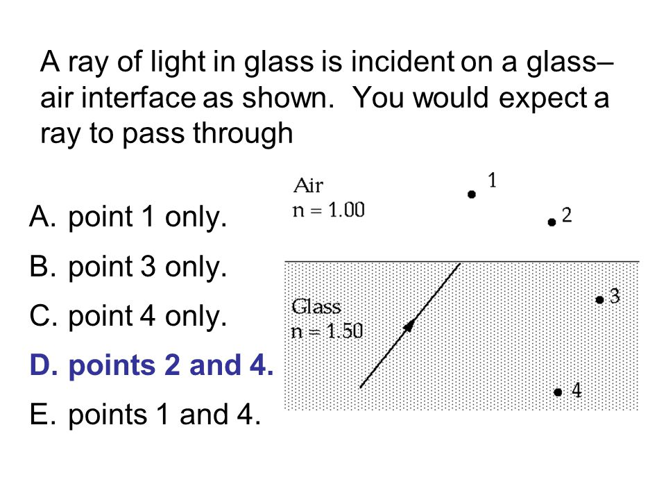 A ray of light in glass is incident on a glass– air interface as shown.