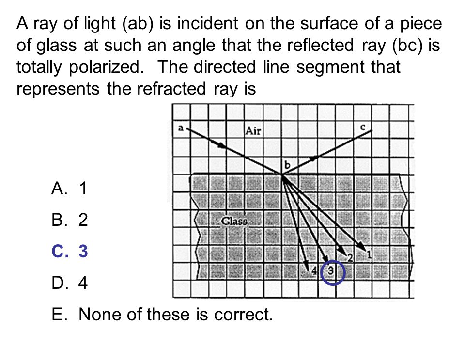 A ray of light (ab) is incident on the surface of a piece of glass at such an angle that the reflected ray (bc) is totally polarized.