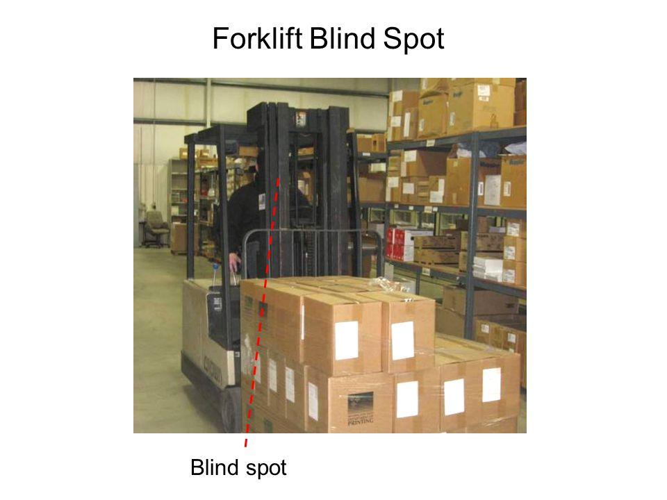 Blind spot Forklift Blind Spot