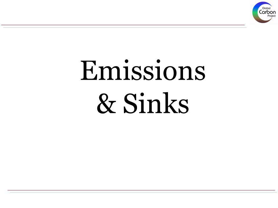 Emissions & Sinks