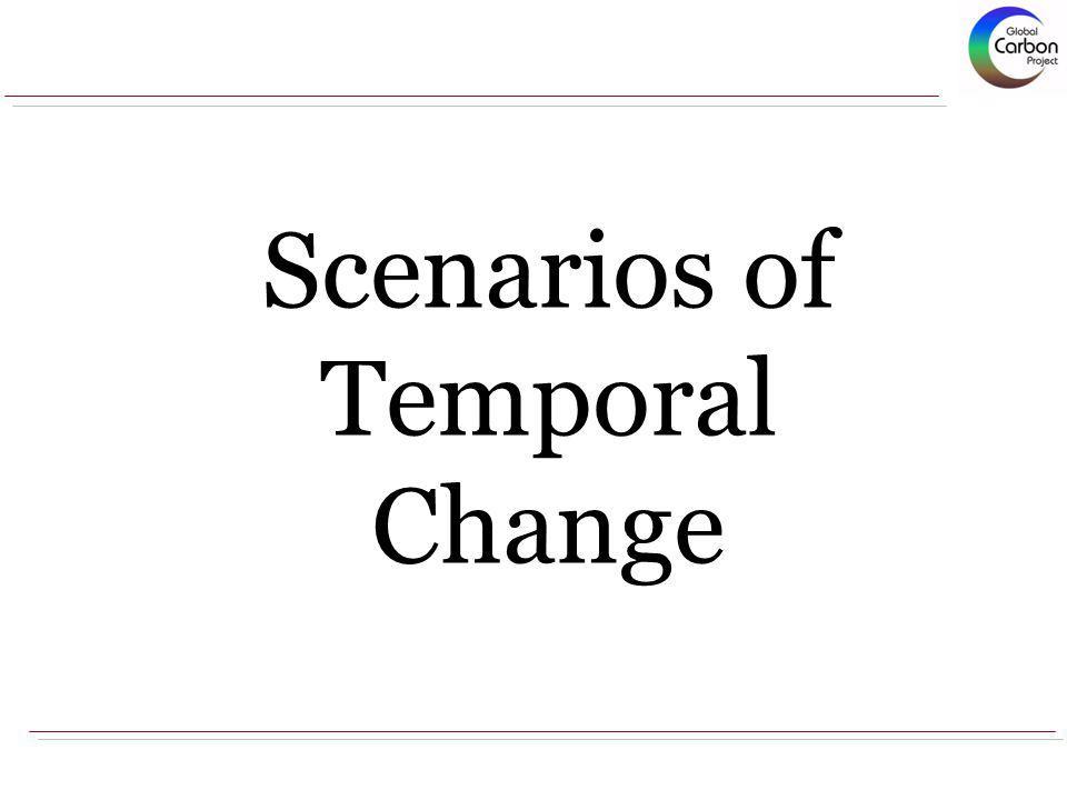 Scenarios of Temporal Change