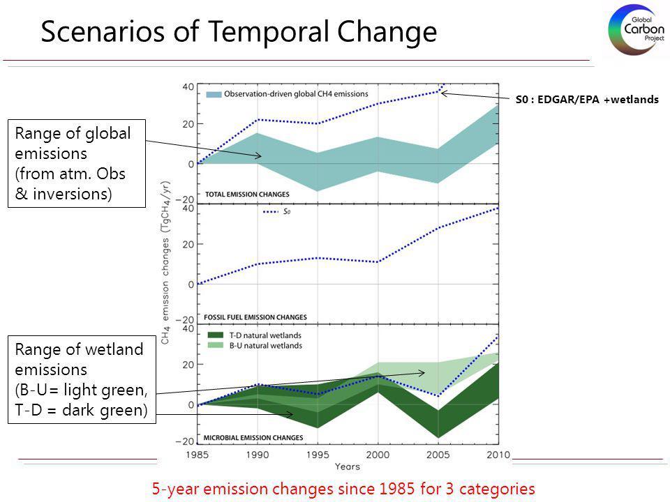 S0 : EDGAR/EPA +wetlands Range of global emissions (from atm.
