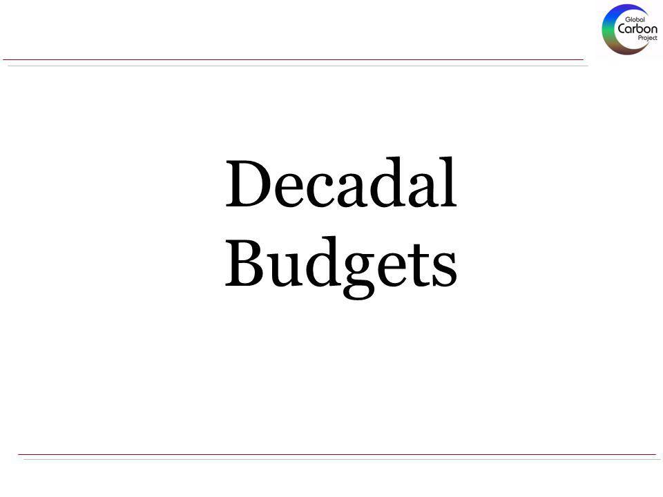Decadal Budgets