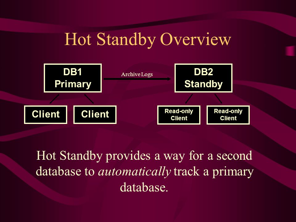 Hot Standby Overview DB1 Primary DB2 Standby Client Read-only Client Archive Logs Hot Standby provides a way for a second database to automatically track a primary database.