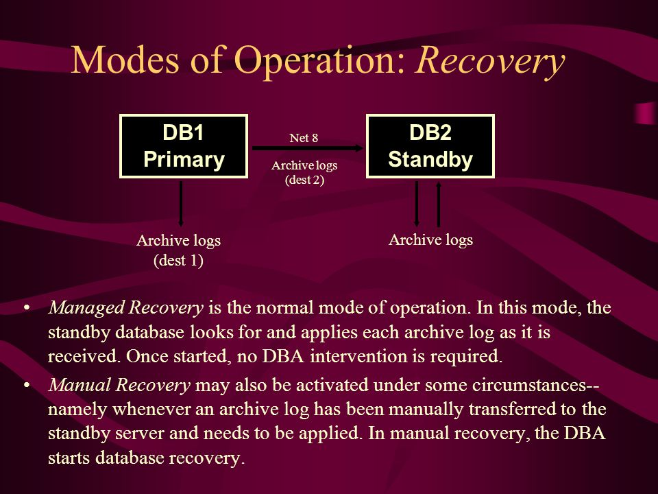Modes of Operation: Recovery Managed Recovery is the normal mode of operation.