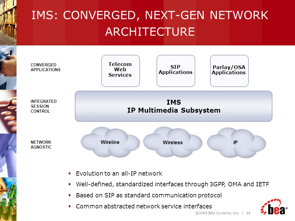©2005 BEA Systems, Inc. | 34 IMS: CONVERGED, NEXT-GEN NETWORK ARCHITECTURE INTEGRATED SESSION CONTROL CONVERGED APPLICATIONS NETWORK AGNOSTIC IMS IP M