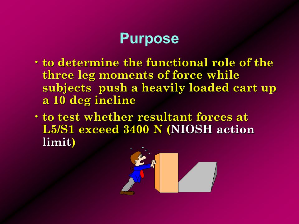 Purpose to determine the functional role of the three leg moments of force while subjects push a heavily loaded cart up a 10 deg incline to determine