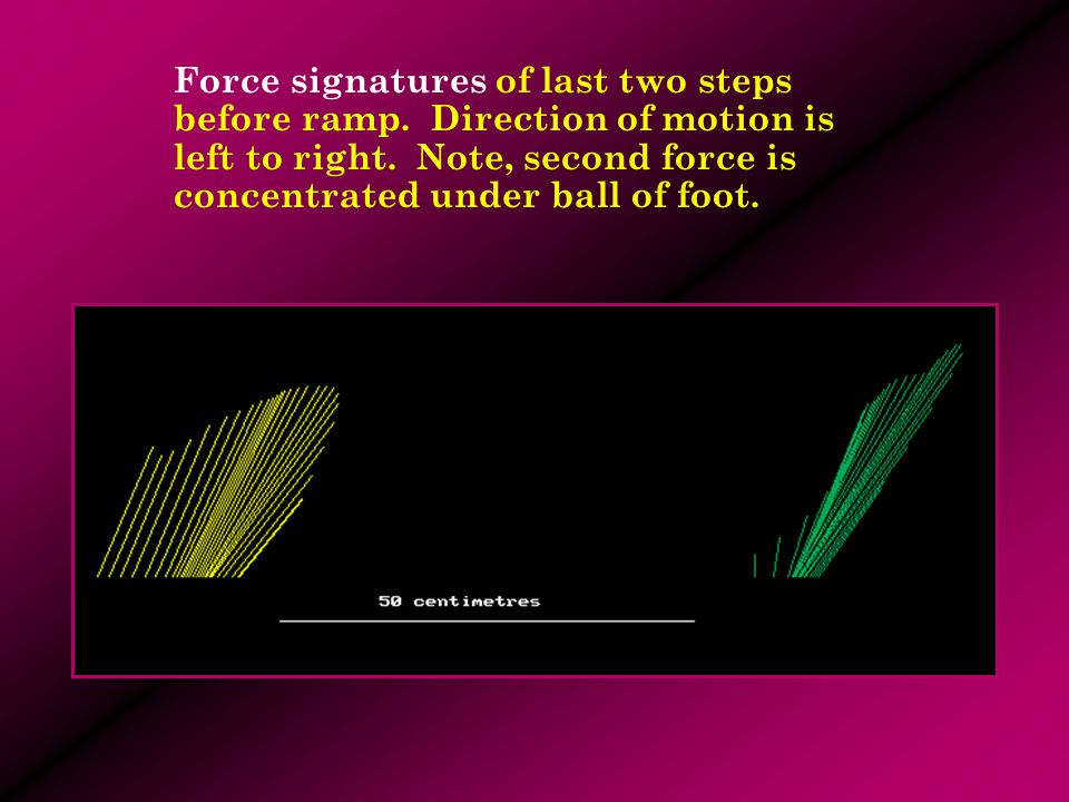 Ankle powers 8/10 subjects produced two or more bursts of work by the plantar flexors during second last step before ramp 9/10 subjects produced two or more bursts of work by the plantar flexors during the last step before ramp