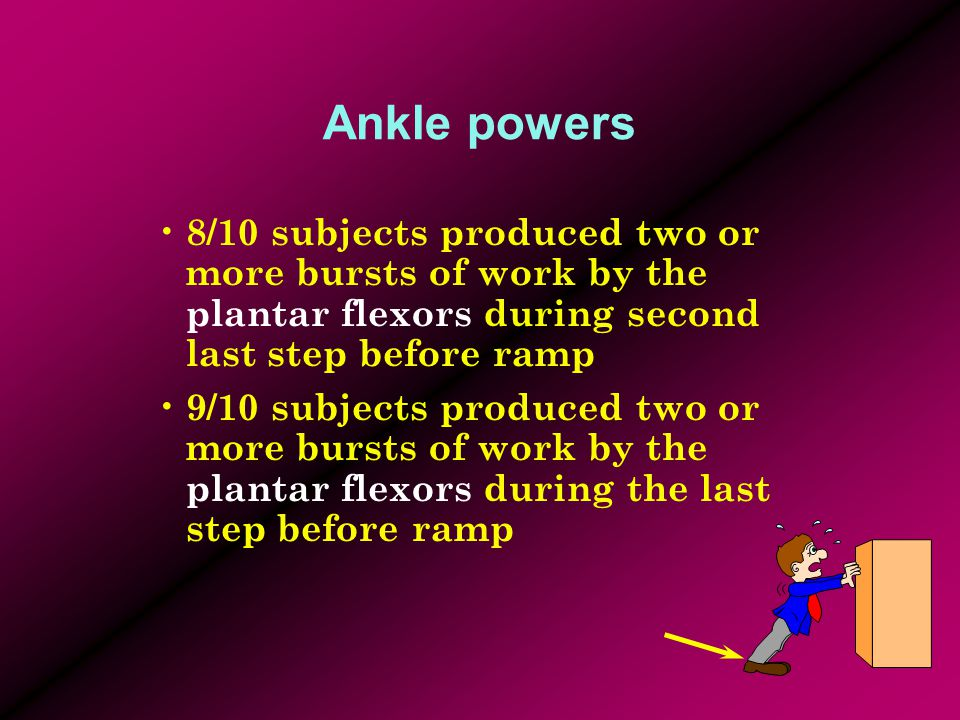 Ankle powers 8/10 subjects produced two or more bursts of work by the plantar flexors during second last step before ramp 9/10 subjects produced two o