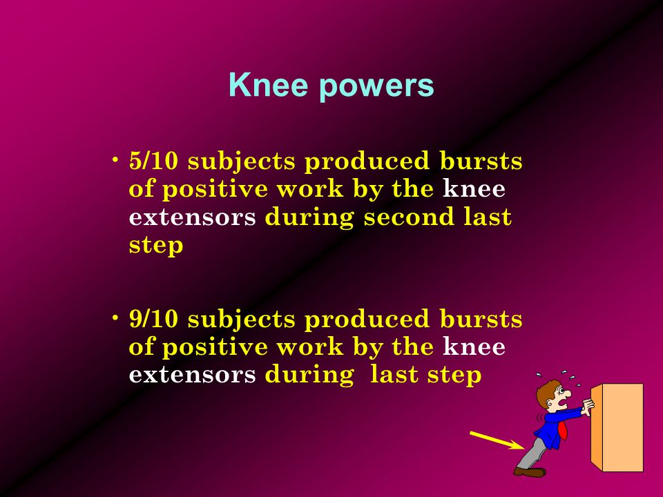 Knee powers 5/10 subjects produced bursts of positive work by the knee extensors during second last step 9/10 subjects produced bursts of positive wor