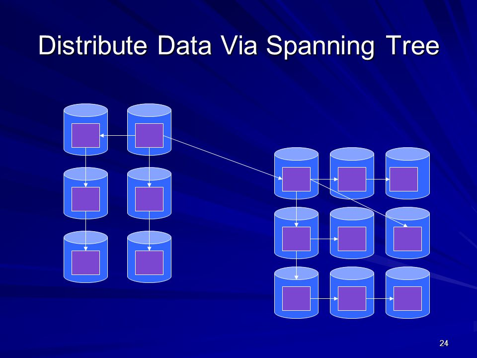 24 Distribute Data Via Spanning Tree