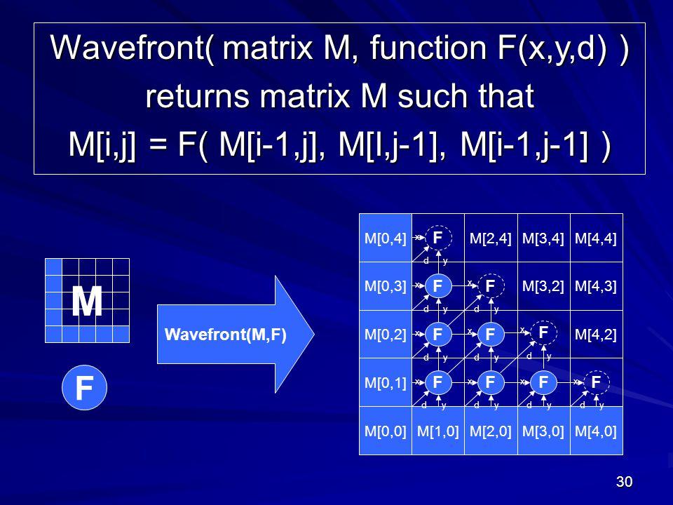 30 M[4,2] M[3,2]M[4,3] M[4,4]M[3,4]M[2,4] M[4,0]M[3,0]M[2,0]M[1,0]M[0,0] M[0,1] M[0,2] M[0,3] M[0,4] F x yd F x yd F x yd F x yd F x yd F x yd F F y y x x d d x FF x ydyd Wavefront( matrix M, function F(x,y,d) ) returns matrix M such that M[i,j] = F( M[i-1,j], M[I,j-1], M[i-1,j-1] ) F Wavefront(M,F) M