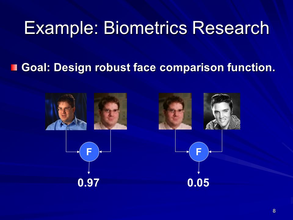 8 Example: Biometrics Research Goal: Design robust face comparison function. F 0.05 F 0.97