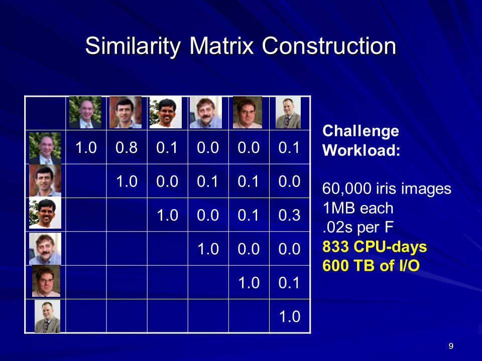 9 Similarity Matrix Construction 1.00.80.10.0 0.1 1.00.00.1 0.0 1.00.00.10.3 1.00.0 1.00.1 1.0 Challenge Workload: 60,000 iris images 1MB each.02s per F 833 CPU-days 600 TB of I/O
