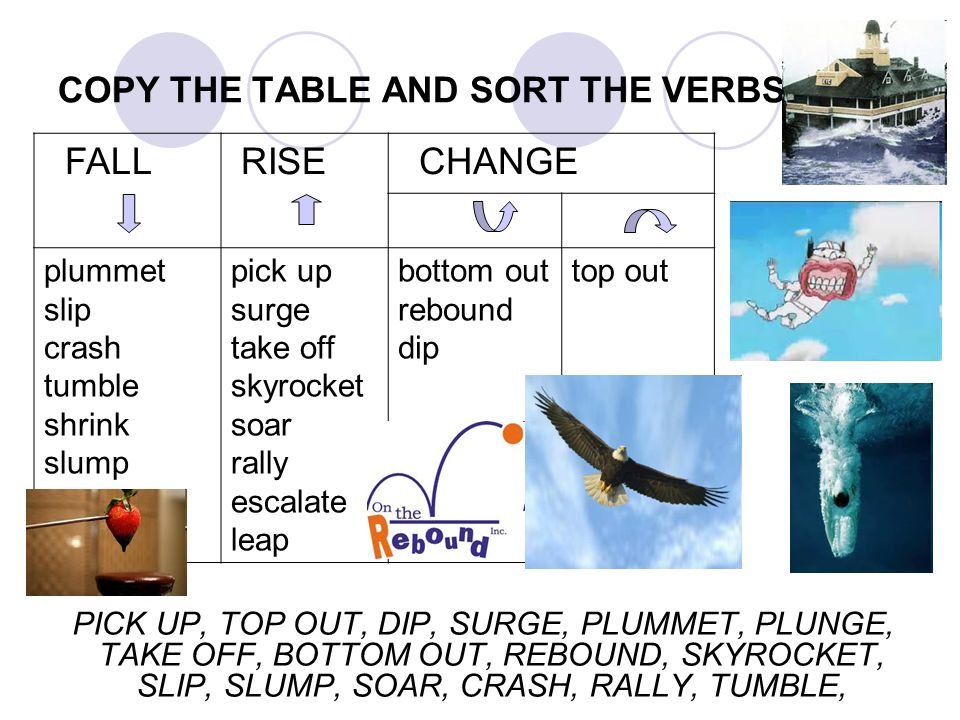 COPY THE TABLE AND SORT THE VERBS OUT.