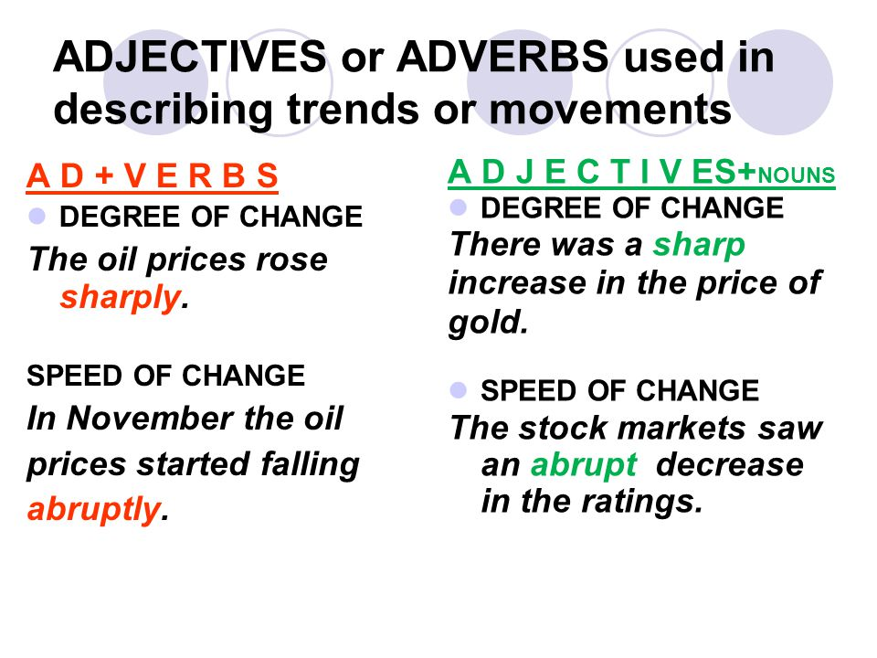ADJECTIVES or ADVERBS used in describing trends or movements A D + V E R B S DEGREE OF CHANGE The oil prices rose sharply.