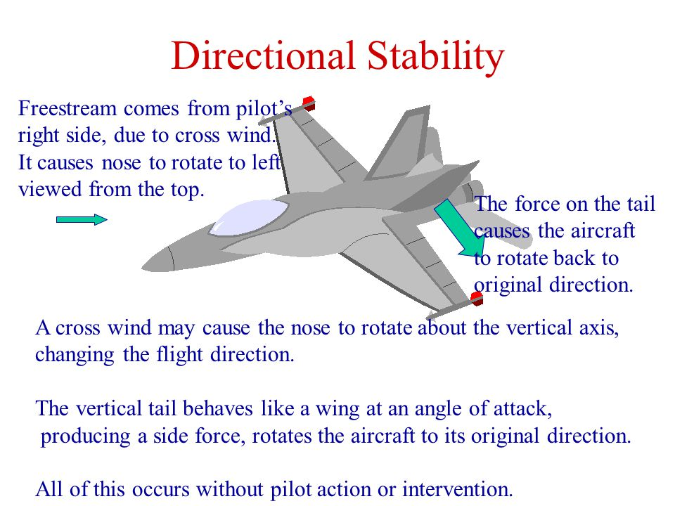 Relaxed Static Stability For improved maneuverability, some fighter aircraft sacrifice the static stability margin. Some fighter aircraft are statical