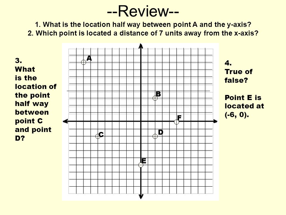 --Review-- 1. What is the location half way between point A and the y-axis? 2. Which point is located a distance of 7 units away from the x-axis? A C