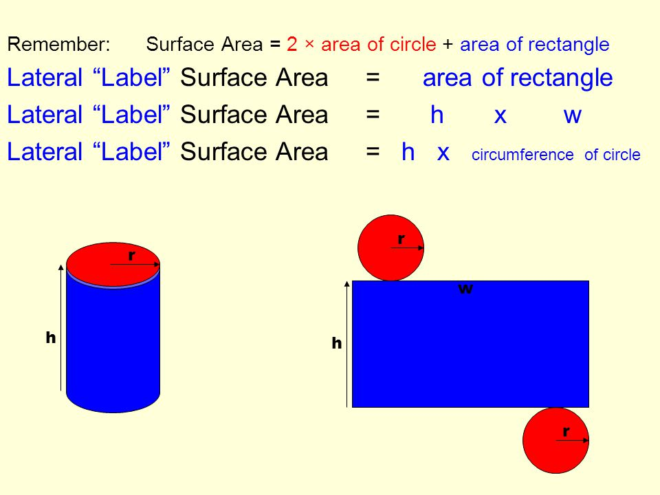 Remember: Surface Area = 2 × area of circle + area of rectangle Lateral Label Surface Area = area of rectangle Lateral Label Surface Area = h x w Lateral Label Surface Area = h x circumference of circle Lateral Label Surface Area = h x d h w r r r h