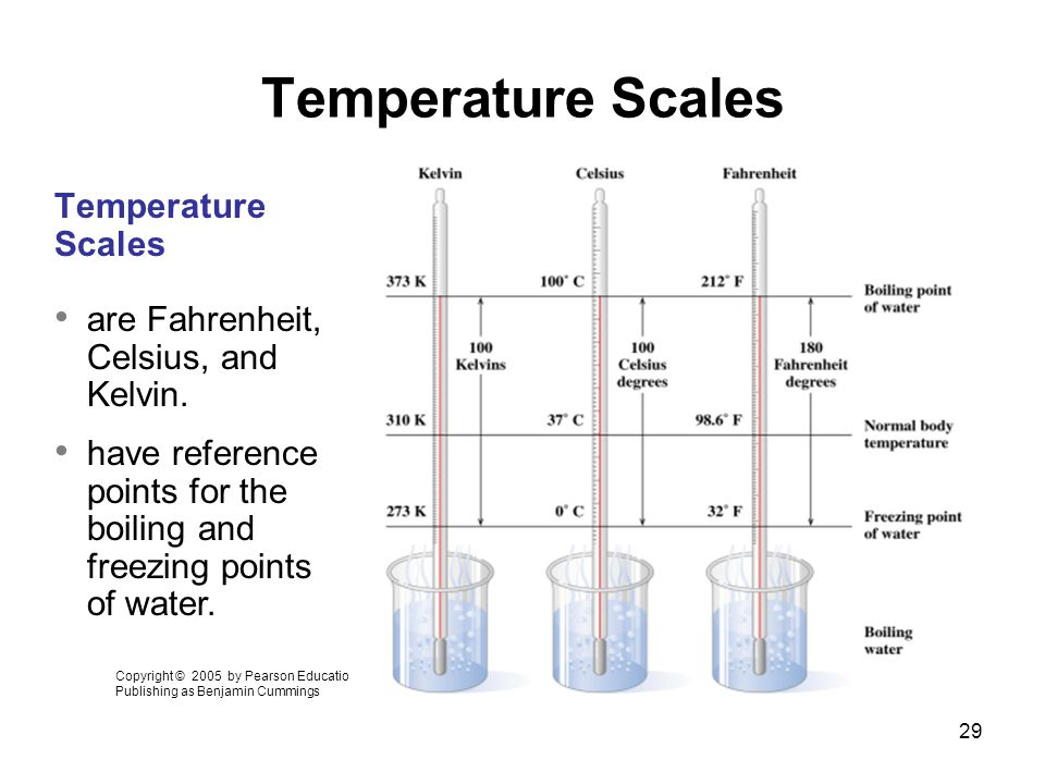 29 Temperature Scales Copyright © 2005 by Pearson Education, Inc. Publishing as Benjamin Cummings are Fahrenheit, Celsius, and Kelvin. have reference