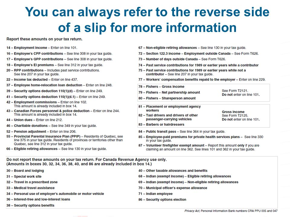 30 You can always refer to the reverse side of a slip for more information