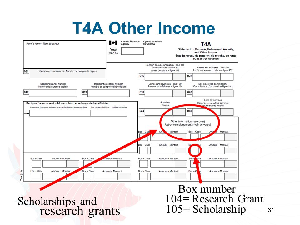31 T4A Other Income Scholarships and research grants 104= Research Grant 105= Scholarship Box number