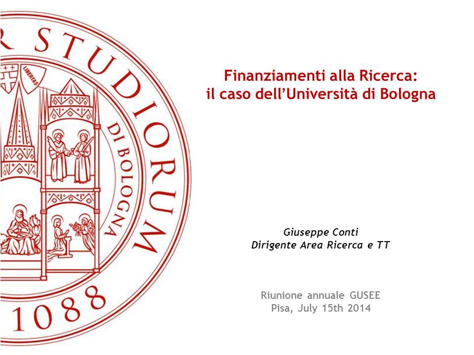 Finanziamenti alla Ricerca: il caso dell'Università di Bologna Giuseppe Conti Dirigente Area Ricerca e TT Riunione annuale GUSEE Pisa, July 15th 2014