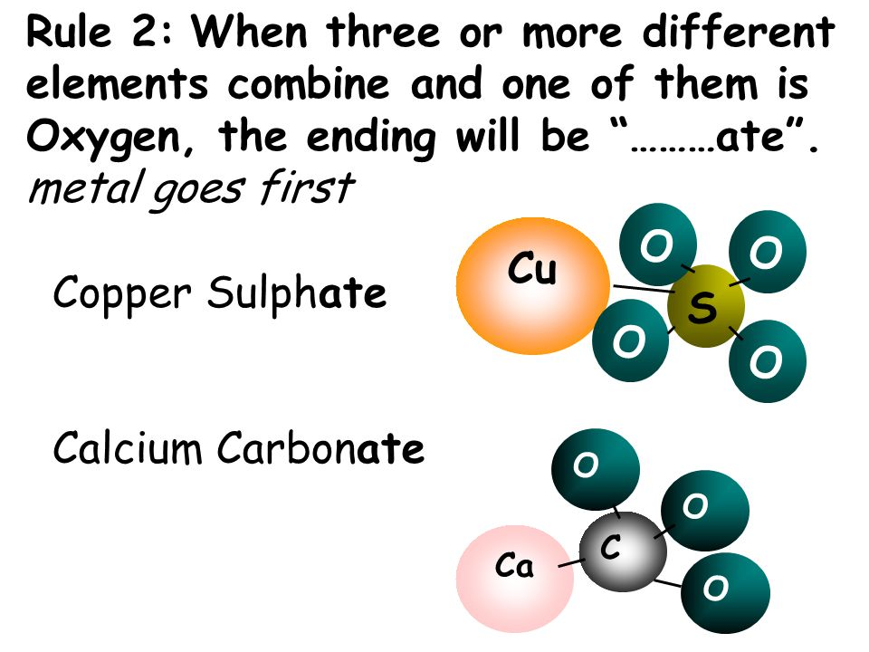 Rule 2: When three or more different elements combine and one of them is Oxygen, the ending will be ………ate .