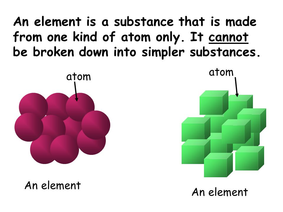 An element is a substance that is made from one kind of atom only.