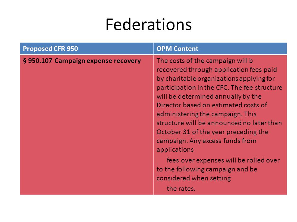 Federations Proposed CFR 950OPM Content § 950.107 Campaign expense recoveryThe costs of the campaign will b recovered through application fees paid by charitable organizations applying for participation in the CFC.