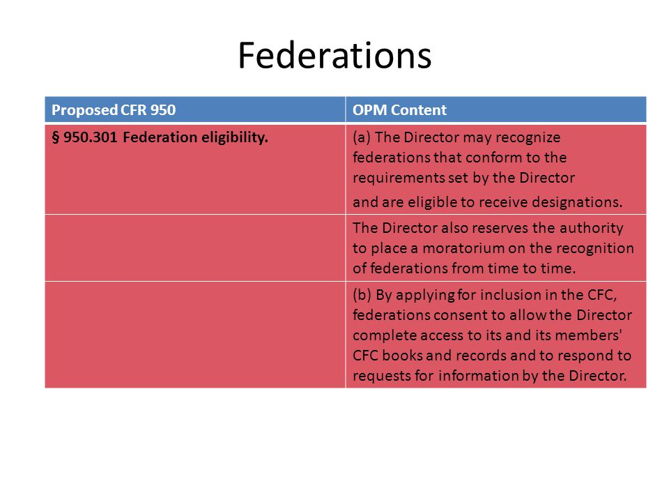 Federations Proposed CFR 950OPM Content § 950.301 Federation eligibility.(a) The Director may recognize federations that conform to the requirements set by the Director and are eligible to receive designations.