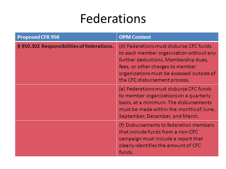 Federations Proposed CFR 950OPM Content § 950.302 Responsibilities of federations.(d) Federations must disburse CFC funds to each member organization