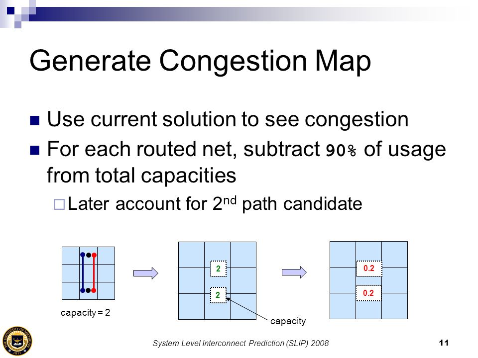 System Level Interconnect Prediction (SLIP) 200811 Generate Congestion Map Use current solution to see congestion For each routed net, subtract 90% of