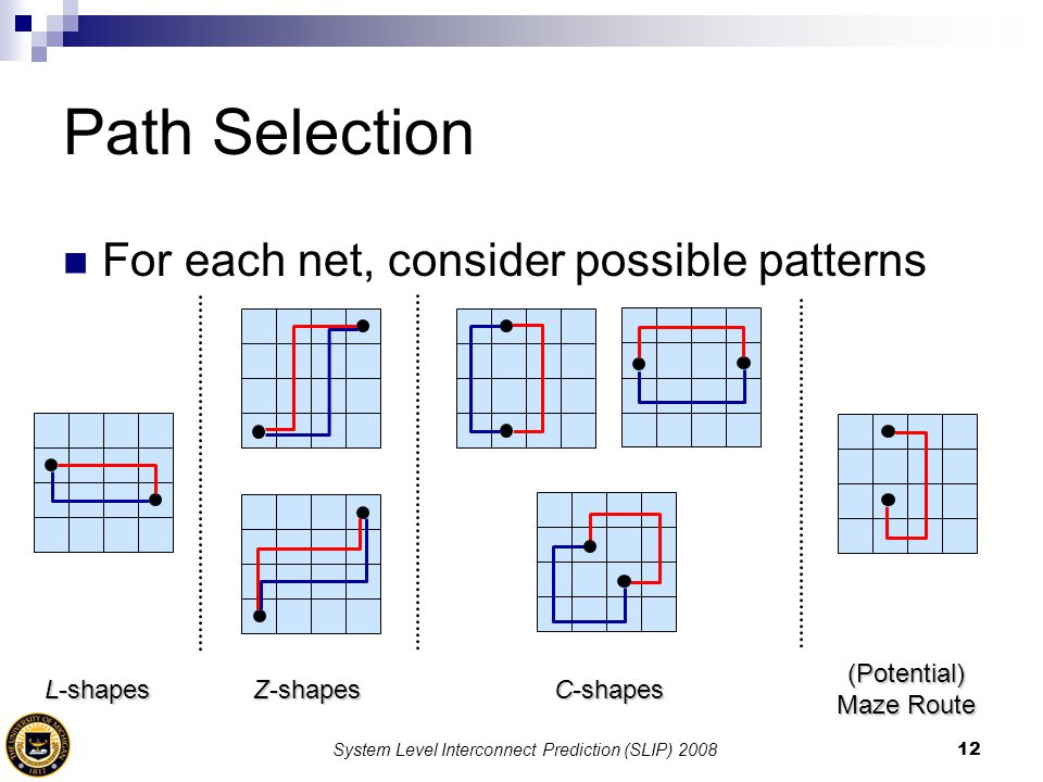 System Level Interconnect Prediction (SLIP) 200812 Path Selection For each net, consider possible patterns L-shapes Z-shapes C-shapes (Potential) Maze