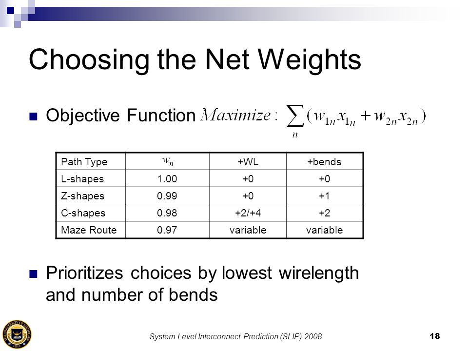 System Level Interconnect Prediction (SLIP) 200818 Choosing the Net Weights Objective Function Prioritizes choices by lowest wirelength and number of
