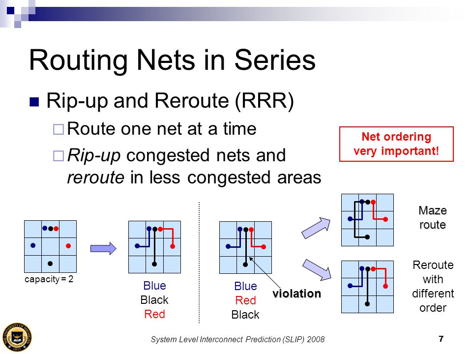 System Level Interconnect Prediction (SLIP) 20088 Routing nets in Parallel Integer Linear Programming (ILP)  Considers all variables simultaneously  Finding optimal solutions is NP-Complete Historically unscalable but have improved  ILP solver technology: CPLEX v9, v10, v11  More powerful CPUs Significant progress in ILP formulations  Previous work: BoxRouter 1.0 [Cho DAC06]