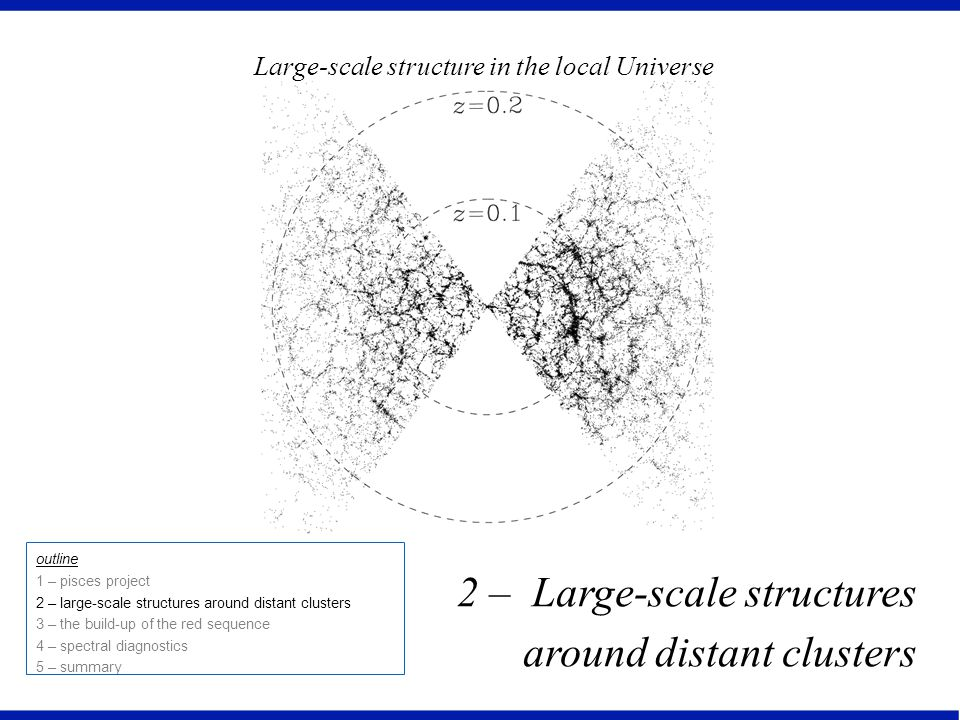 2 – Large-scale structures around distant clusters outline 1 – pisces project 2 – large-scale structures around distant clusters 3 – the build-up of the red sequence 4 – spectral diagnostics 5 – summary Large-scale structure in the local Universe