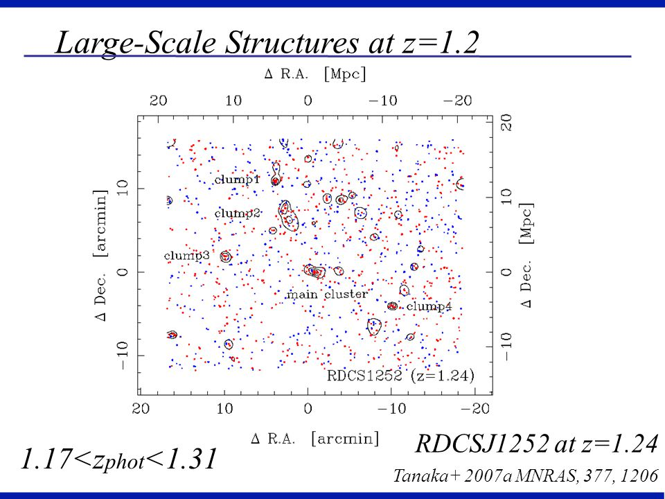 RDCSJ1252 at z=1.24 Tanaka+ 2007a MNRAS, 377, 1206 Large-Scale Structures at z=1.2 1.17<z phot <1.31