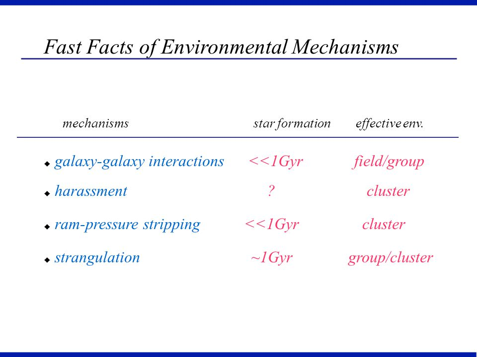 Fast Facts of Environmental Mechanisms  galaxy-galaxy interactions <<1Gyr field/group  harassment .