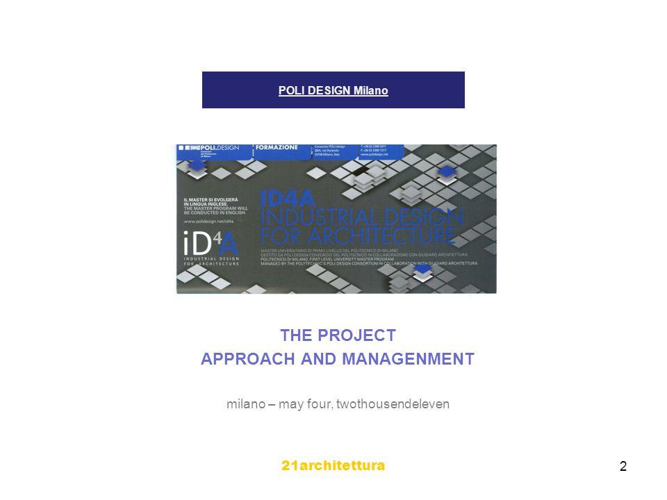 21architettura 13 ID4A INDUSTRIAL DESIGN FOR ARCHITECTURE …………………………………………………….. titolo