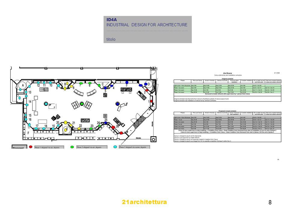 21architettura 8 ID4A INDUSTRIAL DESIGN FOR ARCHITECTURE …………………………………………………….. titolo