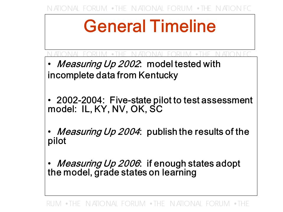 General Timeline Measuring Up 2002: model tested with incomplete data from Kentucky 2002-2004: Five-state pilot to test assessment model: IL, KY, NV, OK, SC Measuring Up 2004: publish the results of the pilot Measuring Up 2006: if enough states adopt the model, grade states on learning