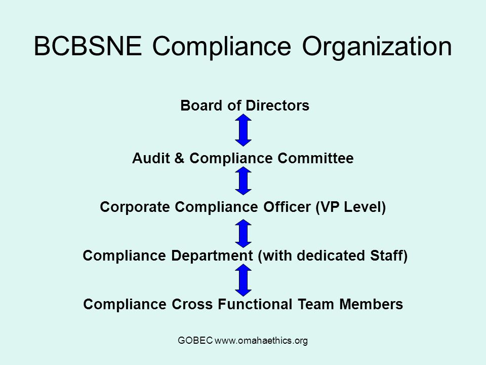GOBEC www.omahaethics.org BCBSNE Compliance Organization Board of Directors Audit & Compliance Committee Corporate Compliance Officer (VP Level) Compliance Department (with dedicated Staff) Compliance Cross Functional Team Members