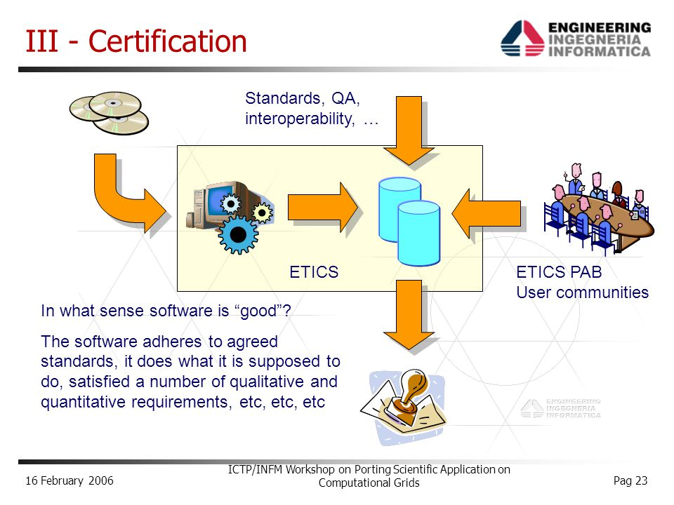 16 February 2006 ICTP/INFM Workshop on Porting Scientific Application on Computational Grids Pag 23 III - Certification Standards, QA, interoperability, … In what sense software is good .