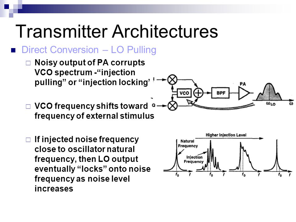 Transmitter Architectures Direct Conversion – LO Pulling  Noisy output of PA corrupts VCO spectrum - injection pulling or injection locking  VCO frequency shifts toward frequency of external stimulus  If injected noise frequency close to oscillator natural frequency, then LO output eventually locks onto noise frequency as noise level increases