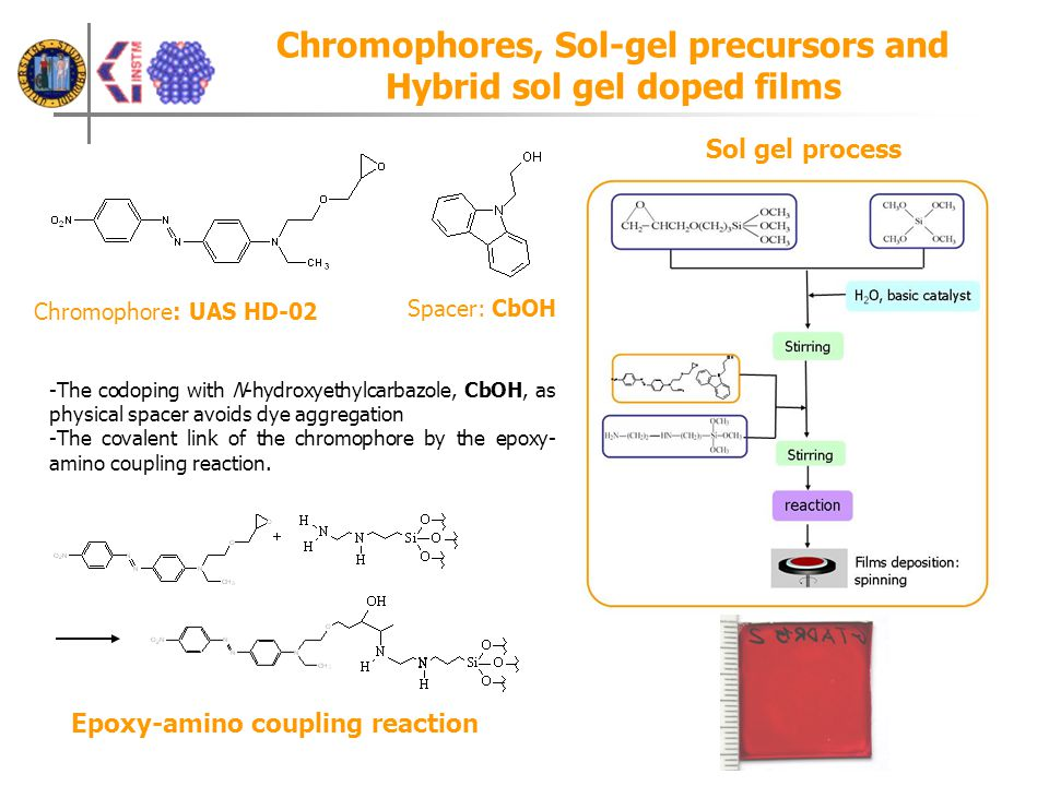 Chromophores, Sol-gel precursors and Hybrid sol gel doped films Chromophore: UAS HD-02 Spacer: CbOH -The codoping with N-hydroxyethylcarbazole, CbOH,