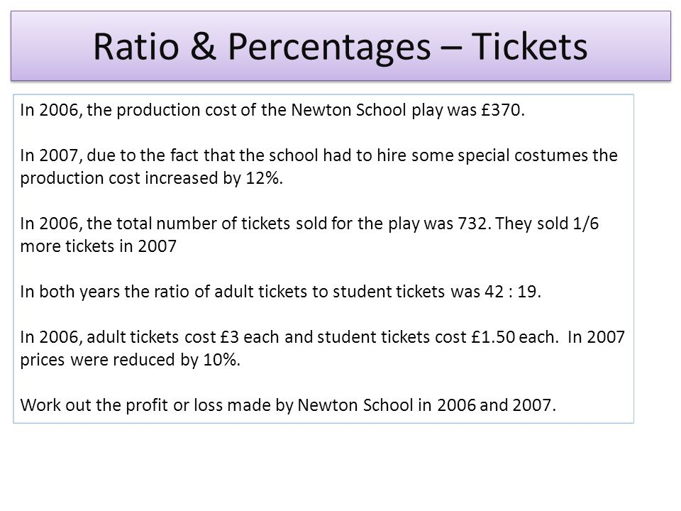 Ratio & Percentages – Tickets In 2006, the production cost of the Newton School play was £370.