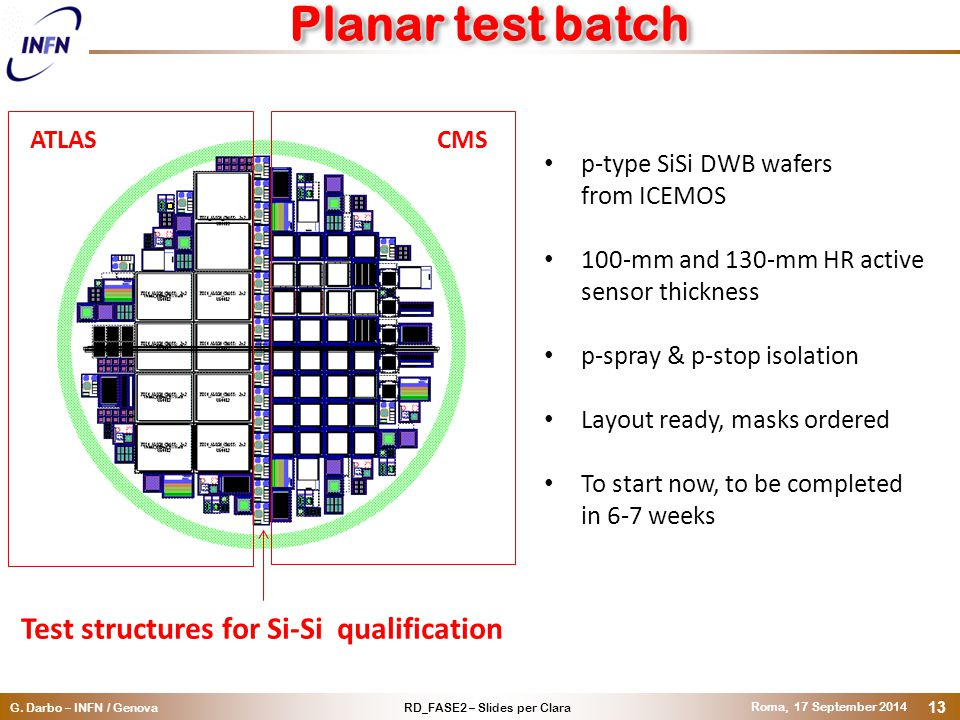RD_FASE2 – Slides per ClaraG. Darbo – INFN / Genova Roma, 17 September 2014 13 Planar test batch CMSATLAS Test structures for Si-Si qualification p-ty