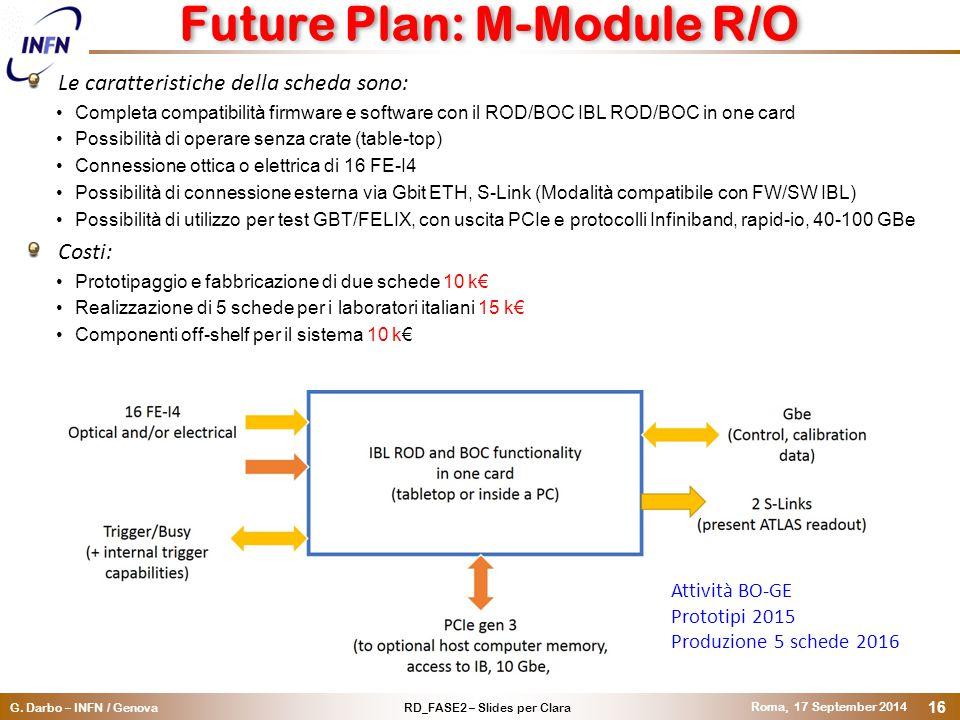 RD_FASE2 – Slides per ClaraG. Darbo – INFN / Genova Roma, 17 September 2014 16 Future Plan: M-Module R/O Le caratteristiche della scheda sono: Complet